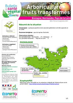 Bsv Normandie polleniz - bulletins de santé du végétal en pays de la loire